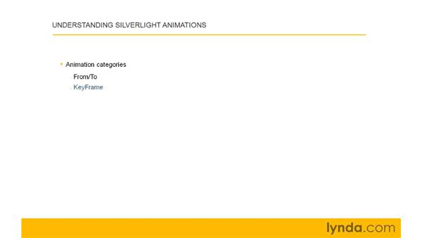 Understanding Silverlight animations: Silverlight 3 Essential Training