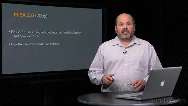 Introducing the history of Adobe Flex: Flash Builder 4 and Flex 4 Essential Training