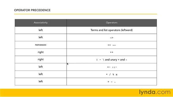 Understanding operator precedence: Perl 5 Essential Training (2010)