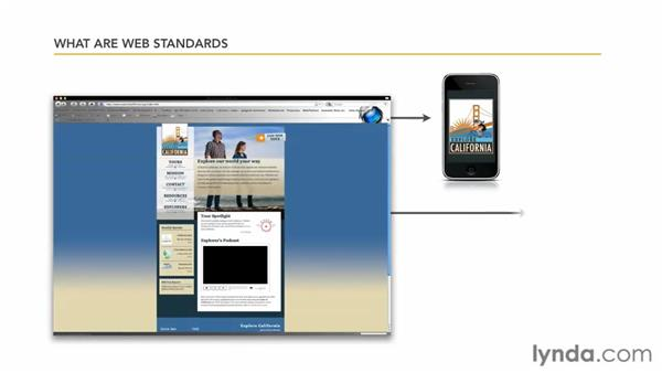 Current web standards: Dreamweaver CS5 Essential Training