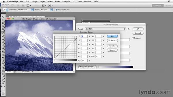 Creating duotones: Photoshop CS5: Prepress and Printing