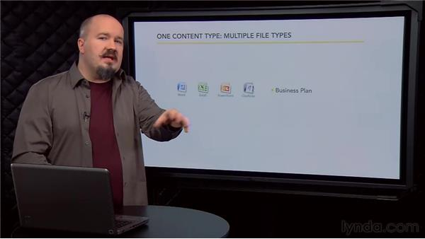 Introducing content types in SharePoint: SharePoint Designer 2007: Branding SharePoint Sites