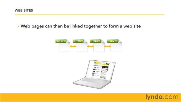 Understanding the internet and web sites : Creating a First Web Site with Dreamweaver CS5