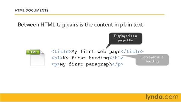 Using Dreamweaver and HTML : Creating a First Web Site with Dreamweaver CS5