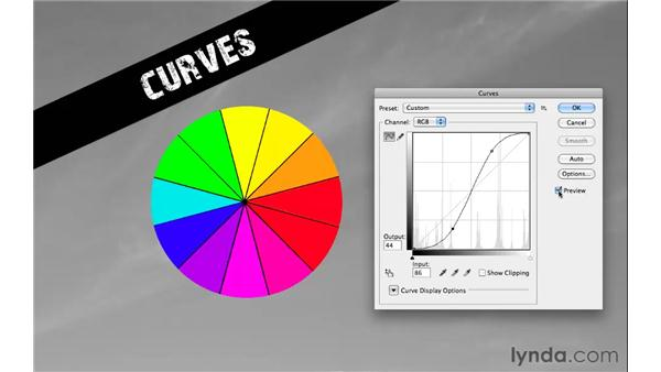 Demystifying curves: Photoshop CS5 for Photographers