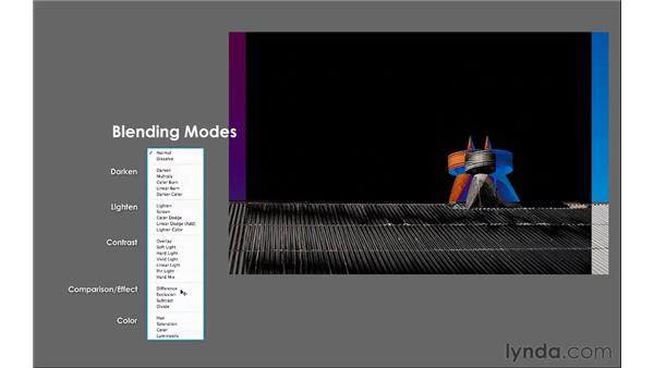 Blending modes visualized: Photoshop CS5 for Photographers