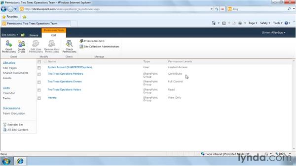 Understanding permissions: SharePoint 2010 New Features