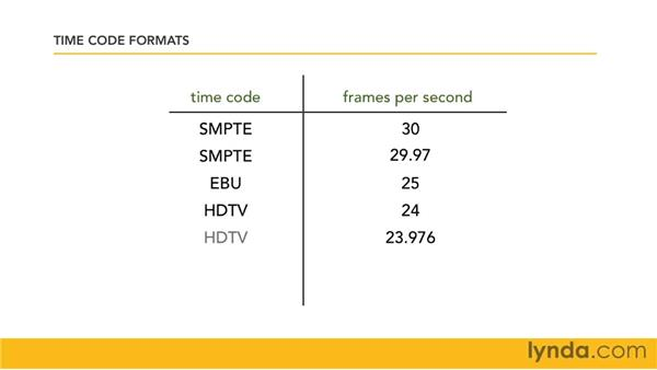 Choosing the appropriate timecode settings