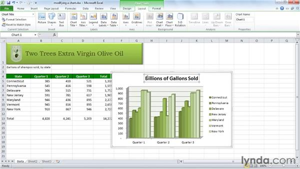 Modifying a column chart: Excel 2010 Essential Training