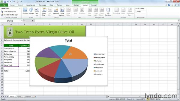 Creating and modifying a pie chart: Excel 2010 Essential Training
