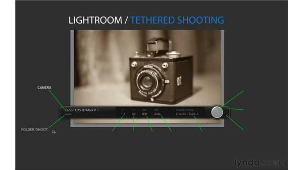 Introducing tethered shooting: Lightroom 3 New Features