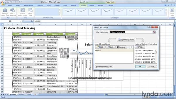Summarizing cash on hand in a chart: Excel 2007: Creating Business Budgets
