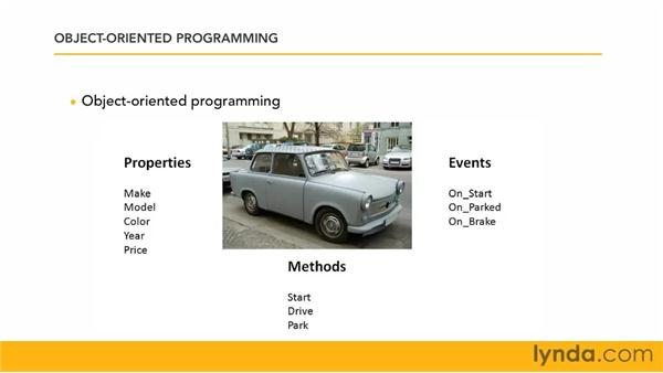 Introducing object-oriented programming: Up and Running with VBA in Excel