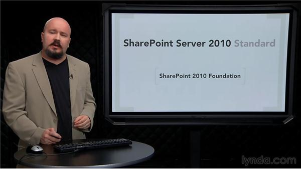 The SharePoint product line: SharePoint 2010 Essential Training