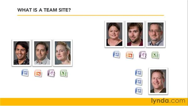 What is a team site?: SharePoint 2010 Essential Training