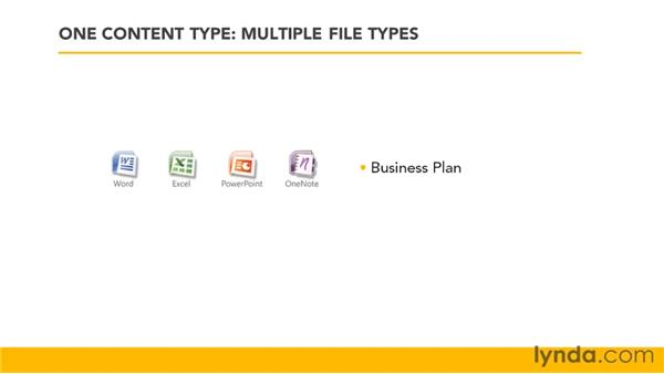 What are content types?: SharePoint 2010 Essential Training