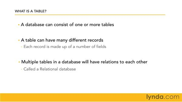 Determining which tables you will need: FileMaker Pro 11 Essential Training