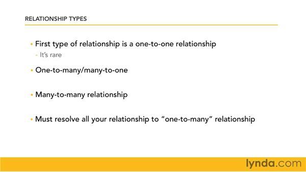Understanding relationship types: FileMaker Pro 11 Essential Training