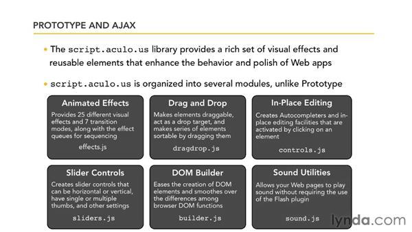 Introducing script.aculo.us: Prototype and script.aculo.us Essential Training