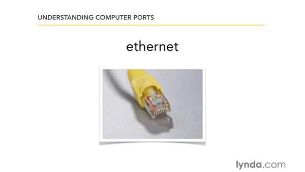 Understanding computer ports: Computer Literacy for Windows 7