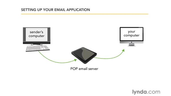 Setting up your email application: Computer Literacy for Windows 7