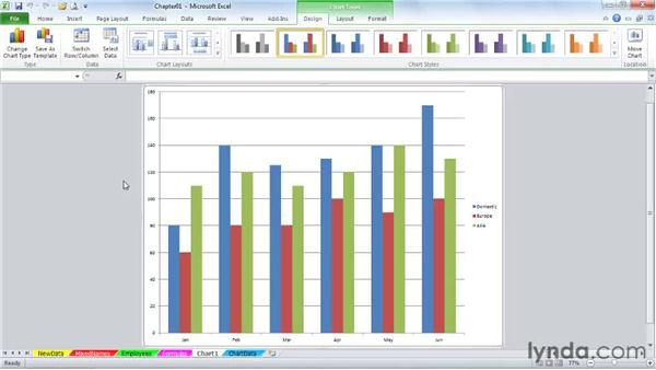 Two quick shortcuts for creating charts: Excel 2010 Power Shortcuts
