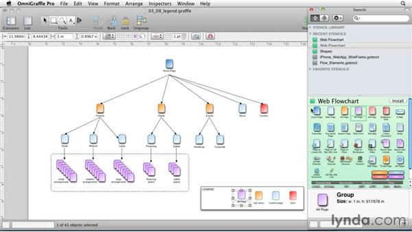 Making a legend: OmniGraffle 5: Creating Web Sitemaps and Wireframes