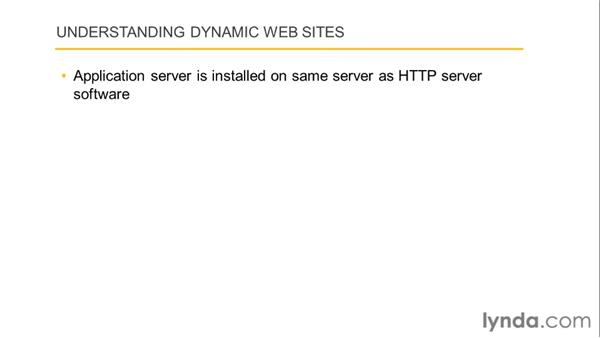 Understanding static vs. dynamic web pages : Dreamweaver with PHP and MySQL
