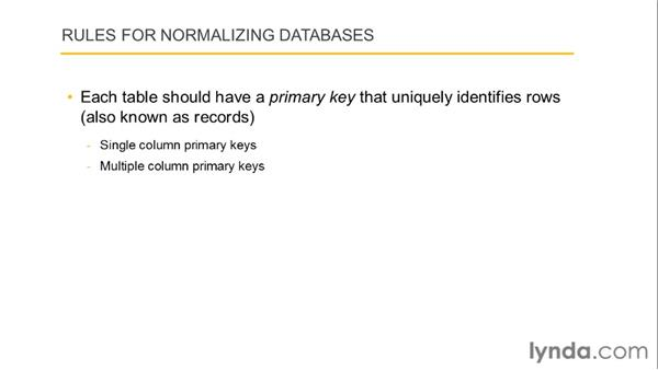 Understanding relational databases: Dreamweaver with PHP and MySQL