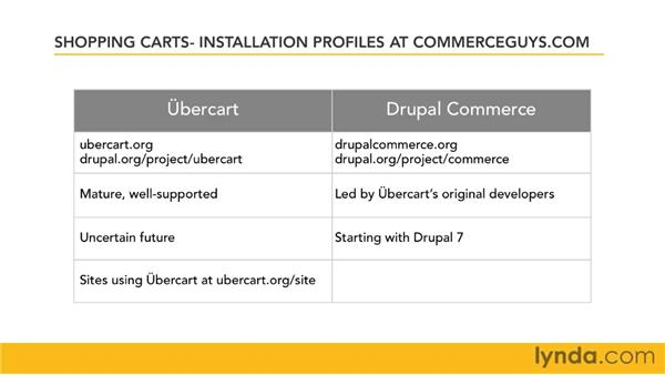 : Drupal 7 New Features