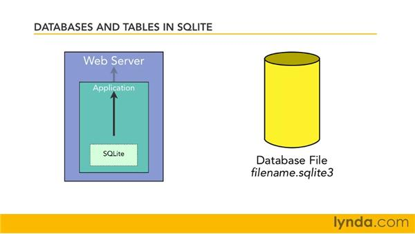 : SQLite 3 with PHP Essential Training