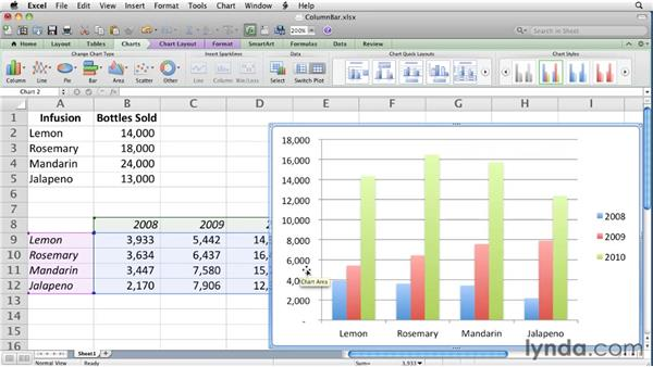 Creating bar and column charts: Excel for Mac 2011 Essential Training