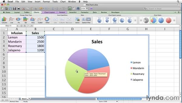 Creating pie charts: Excel for Mac 2011 Essential Training