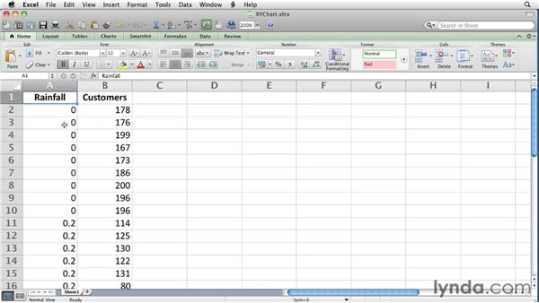 Creating XY (scatter) charts: Excel for Mac 2011 Essential Training