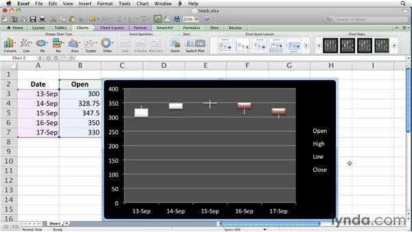 Creating stock charts: Excel for Mac 2011 Essential Training