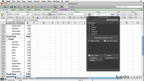 Pivoting a PivotTable report: Excel for Mac 2011 Essential Training