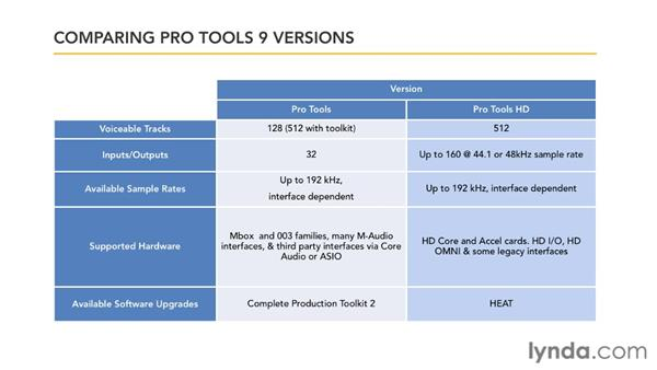 Exploring the different versions of Pro Tools: Pro Tools 9 Essential Training
