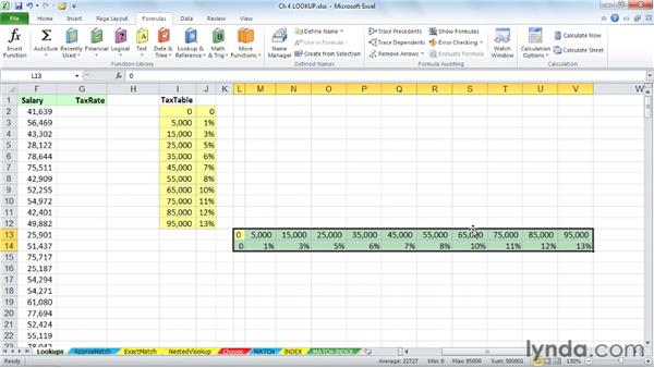 Looking up information with VLOOKUP and HLOOKUP: Excel 2010: Advanced Formulas and Functions