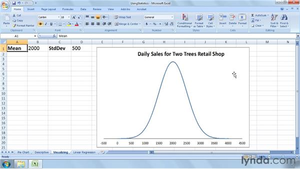 Using statistics: Excel 2007: Business Statistics