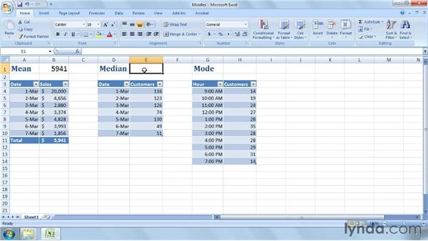 Calculating mean, median, and mode: Excel 2007: Business Statistics