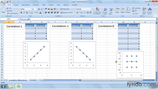 Calculating correlation: Excel 2007: Business Statistics