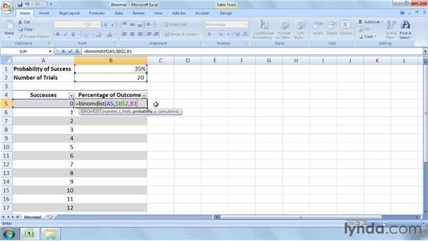 Calculating binomial probabilities: Excel 2007: Business Statistics