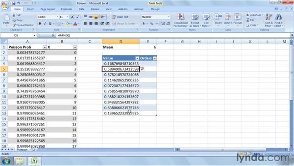 Calculating values using the Poisson distribution: Excel 2007: Business Statistics