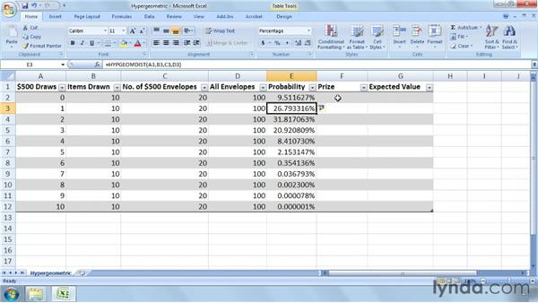 Calculating dependent trials using the hypergeometric distribution: Excel 2007: Business Statistics