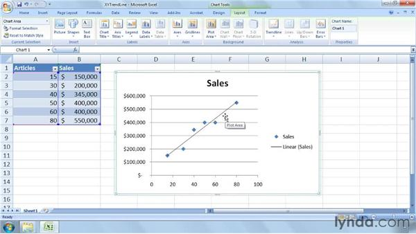 Creating a linear regression line for an XY (scatter) chart: Excel 2007: Business Statistics