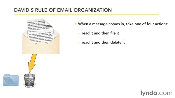 David's Rule of Email Organization: Outlook 2010 Power Shortcuts