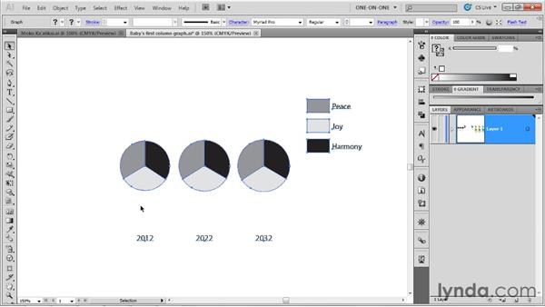 Switching between the kinds of graphs: Illustrator CS5 One-on-One: Mastery