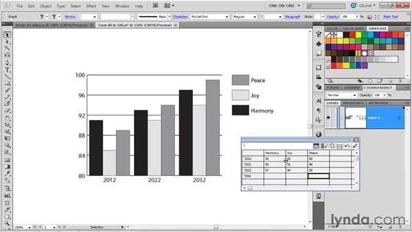 Correcting and editing data: Illustrator CS5 One-on-One: Mastery