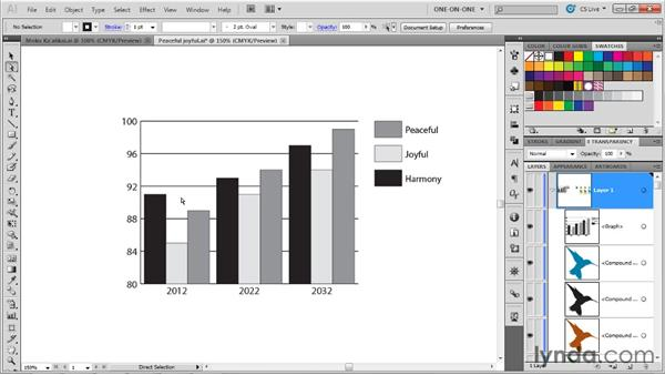 Selecting and coloring graph elements: Illustrator CS5 One-on-One: Mastery
