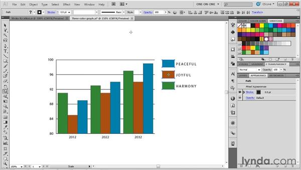 Making nuanced changes to a graph: Illustrator CS5 One-on-One: Mastery